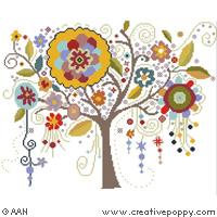 L'arbre fou de Fleurs, broderie point de croix, cr�ation Alessandra Adelaide Needleworks