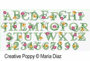Alphabet (et chiffres) Art nouveau