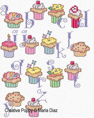 Alphabet aux petits gateaux (Cupcake ABC)